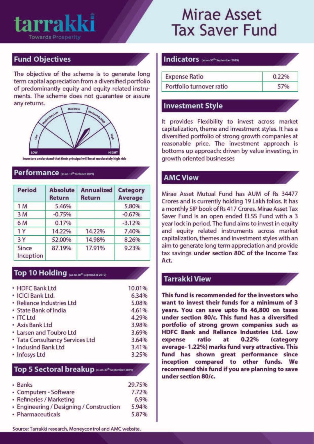 mirae-asset-tax-saver-fund