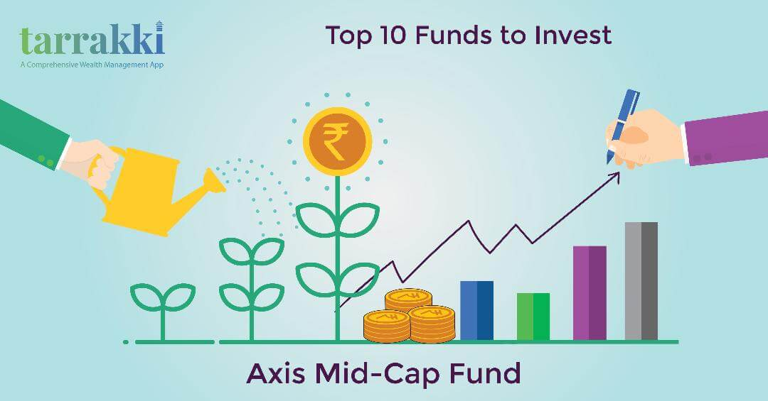Axis Mid-Cap Fund