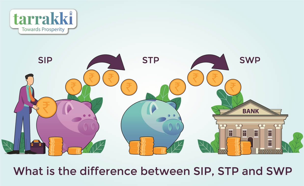 difference between SIP, STP and SWP
